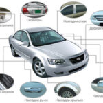 Дополнительные аксессуары для автомобиля